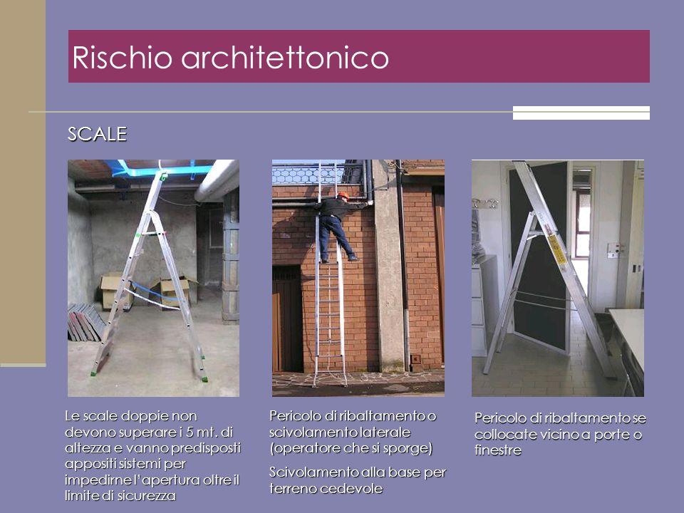 Rischio architettonico SCALE Le scale doppie non devono superare i 5 mt. di altezza e vanno predisposti appositi sistemi per impedirne lapertura oltre