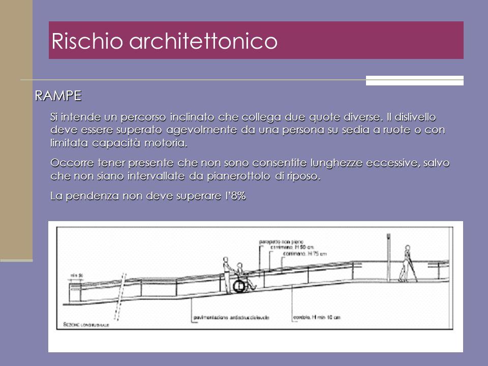 Rischio architettonico RAMPE Si intende un percorso inclinato che collega due quote diverse. Il dislivello deve essere superato agevolmente da una per