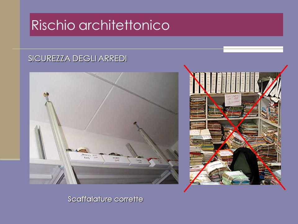 Rischio architettonico SICUREZZA DEGLI ARREDI Scaffalature corrette