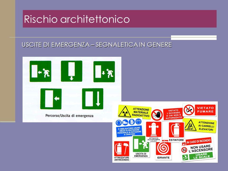 Rischio architettonico USCITE DI EMERGENZA – SEGNALETICA IN GENERE