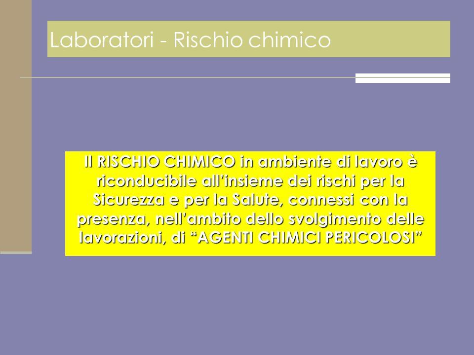 Laboratori - Rischio chimico Il RISCHIO CHIMICO in ambiente di lavoro è riconducibile allinsieme dei rischi per la Sicurezza e per la Salute, connessi