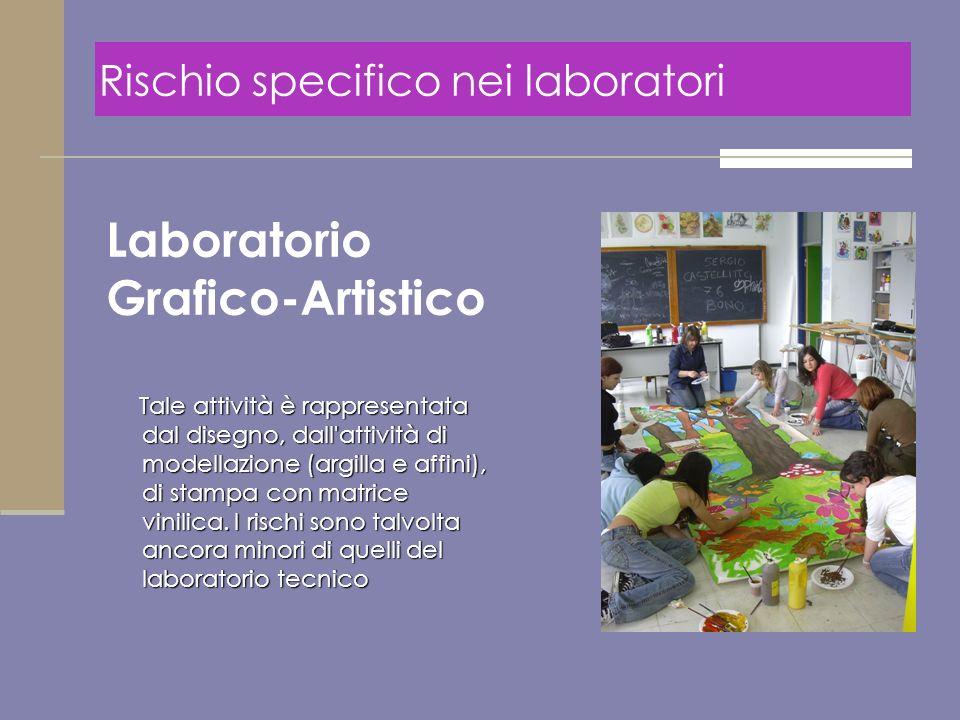 Rischio specifico nei laboratori Laboratorio Grafico-Artistico Tale attività è rappresentata dal disegno, dall'attività di modellazione (argilla e aff