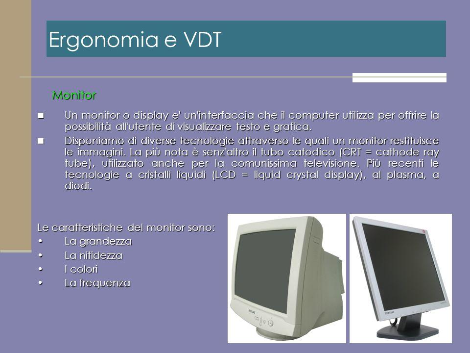 Un monitor o display e' un'interfaccia che il computer utilizza per offrire la possibilità all'utente di visualizzare testo e grafica. Un monitor o di