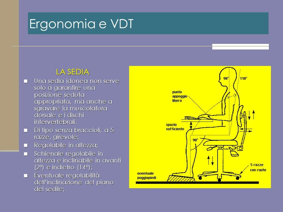 LA SEDIA Una sedia idonea non serve solo a garantire una posizione seduta appropriata, ma anche a sgravare la muscolatura dorsale e i dischi intervert