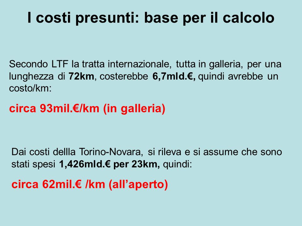 I costi presunti: base per il calcolo Secondo LTF la tratta internazionale, tutta in galleria, per una lunghezza di 72km, costerebbe 6,7mld., quindi avrebbe un costo/km: circa 93mil./km (in galleria) Dai costi dellla Torino-Novara, si rileva e si assume che sono stati spesi 1,426mld.