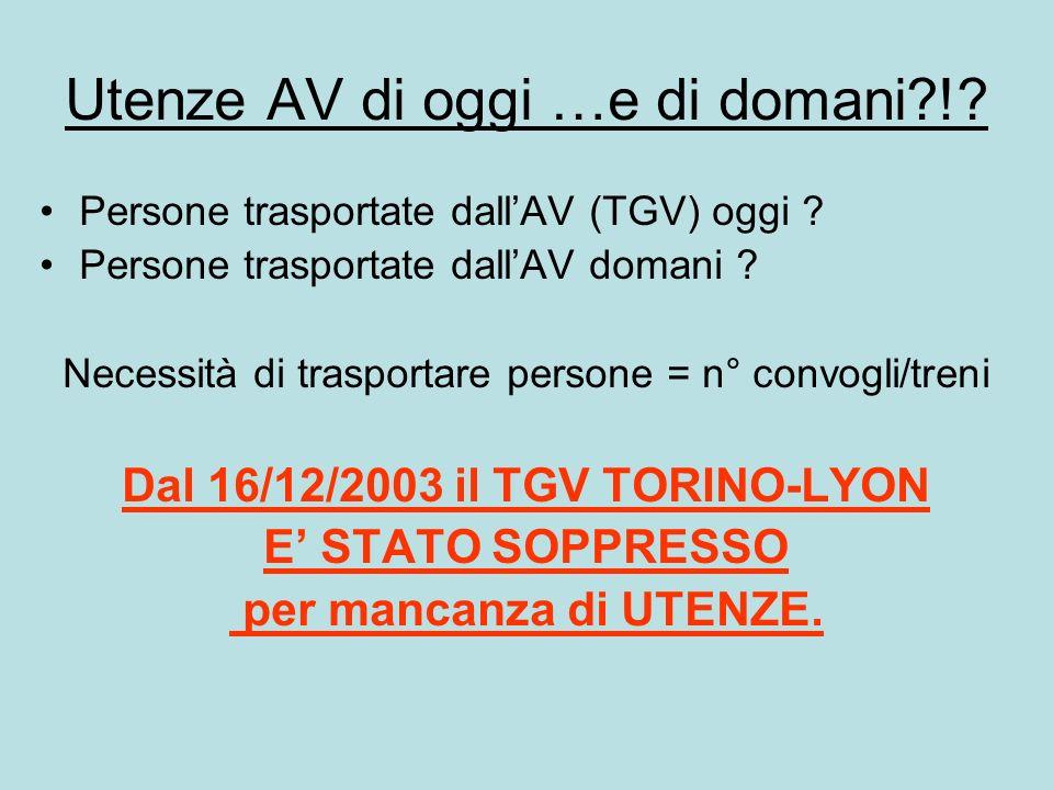 Utenze AV di oggi …e di domani !. Persone trasportate dallAV (TGV) oggi .