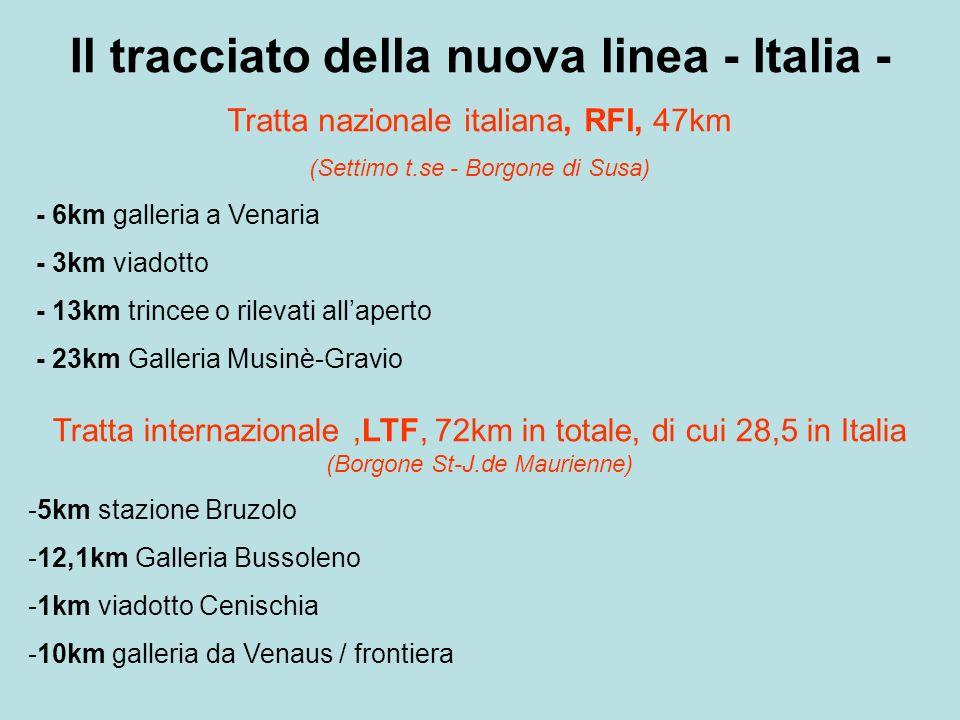Il tracciato della nuova linea - Italia - Tratta nazionale italiana, RFI, 47km (Settimo t.se - Borgone di Susa) - 6km galleria a Venaria - 3km viadotto - 13km trincee o rilevati allaperto - 23km Galleria Musinè-Gravio Tratta internazionale,LTF, 72km in totale, di cui 28,5 in Italia (Borgone St-J.de Maurienne) -5km stazione Bruzolo -12,1km Galleria Bussoleno -1km viadotto Cenischia -10km galleria da Venaus / frontiera