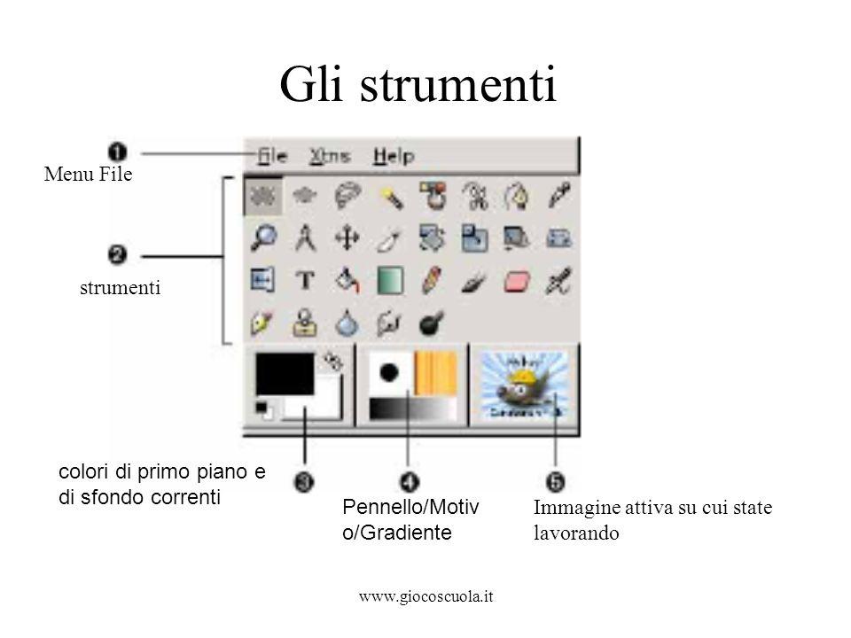 www.giocoscuola.it Gli strumenti Menu File strumenti colori di primo piano e di sfondo correnti Pennello/Motiv o/Gradiente Immagine attiva su cui stat