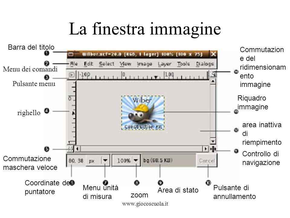 www.giocoscuola.it La finestra immagine Menu dei comandi Barra del titolo Pulsante menu righello Commutazione maschera veloce Commutazion e del ridime