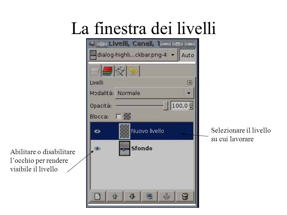 www.giocoscuola.it La finestra dei livelli Abilitare o disabilitare locchio per rendere visibile il livello Selezionare il livello su cui lavorare