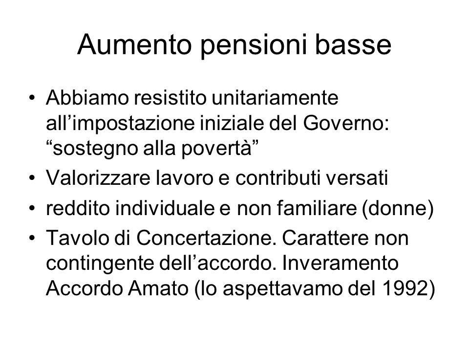Aumento pensioni basse Abbiamo resistito unitariamente allimpostazione iniziale del Governo: sostegno alla povertà Valorizzare lavoro e contributi versati reddito individuale e non familiare (donne) Tavolo di Concertazione.
