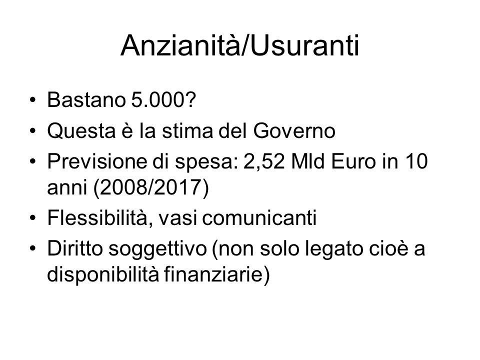 Anzianità/Usuranti Bastano 5.000.
