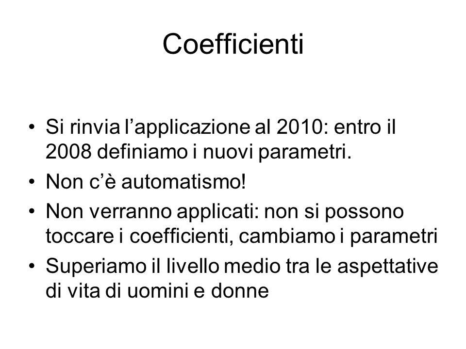 Coefficienti Si rinvia lapplicazione al 2010: entro il 2008 definiamo i nuovi parametri.