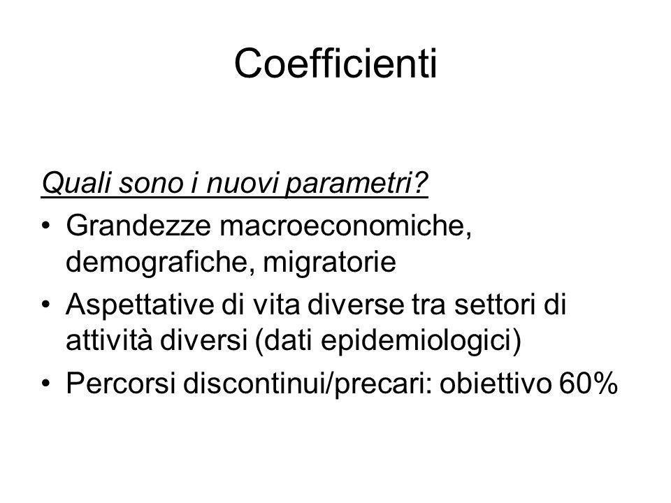 Coefficienti Quali sono i nuovi parametri.