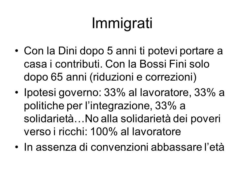 Immigrati Con la Dini dopo 5 anni ti potevi portare a casa i contributi.