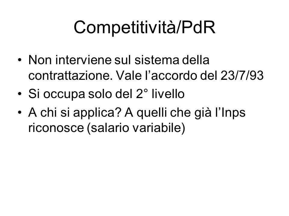 Competitività/PdR Non interviene sul sistema della contrattazione.