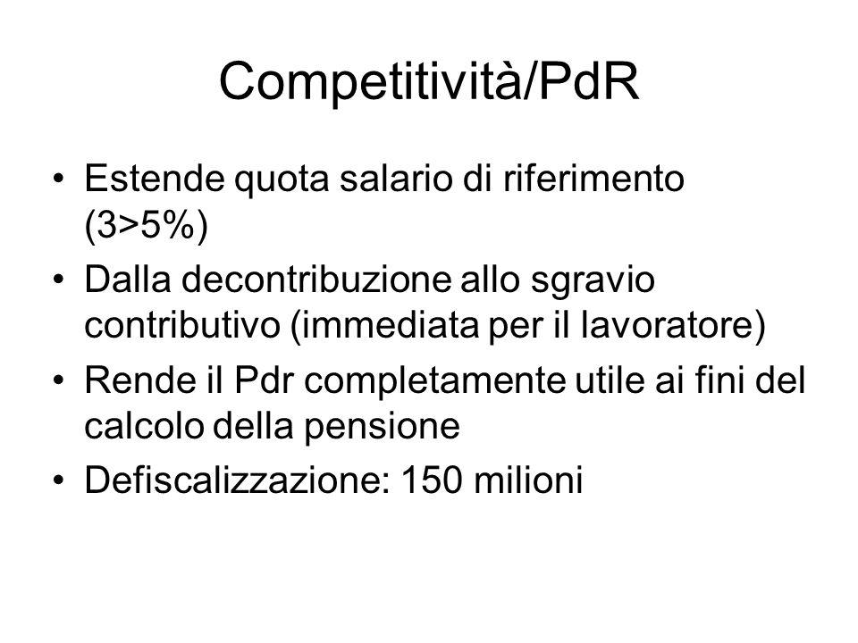 Competitività/PdR Estende quota salario di riferimento (3>5%) Dalla decontribuzione allo sgravio contributivo (immediata per il lavoratore) Rende il Pdr completamente utile ai fini del calcolo della pensione Defiscalizzazione: 150 milioni