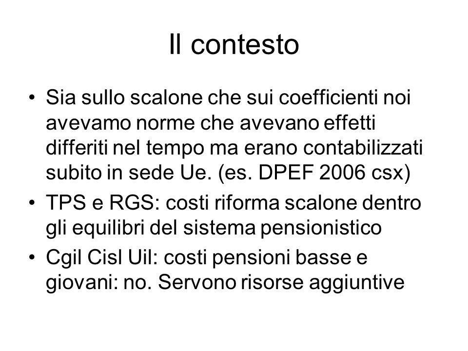 Il contesto Sia sullo scalone che sui coefficienti noi avevamo norme che avevano effetti differiti nel tempo ma erano contabilizzati subito in sede Ue.