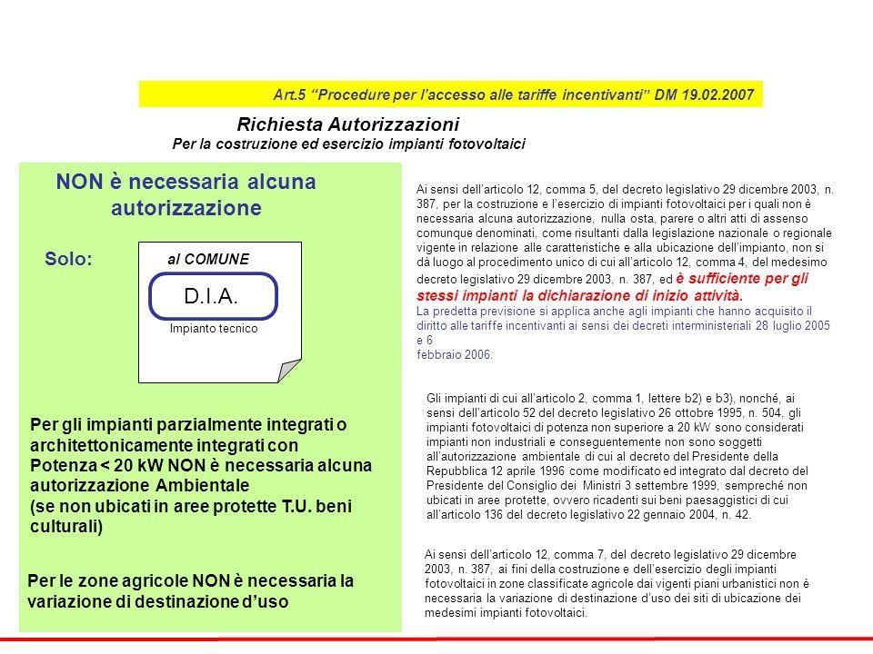 Richiesta Autorizzazioni Per la costruzione ed esercizio impianti fotovoltaici Ai sensi dellarticolo 12, comma 5, del decreto legislativo 29 dicembre 2003, n.
