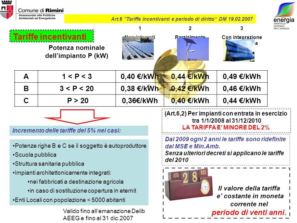(Art.6,2) Per impianti con entrata in esercizio tra 1/1/2008 al 31/12/2010 LA TARIFFA E MINORE DEL 2% Dal 2009 ogni 2 anni le tariffe sono ridefinite