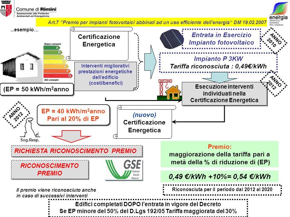 Impianto P 3KW Tariffa riconosciuta : 0,49/kWh...esempio… ANNO 2010 Il premio viene riconosciuto anche in caso di successivi interventi Art.7 Premio per impianti fotovoltaici abbinati ad un uso efficiente dellenergia DM 19.02.2007 Sog.Resp.