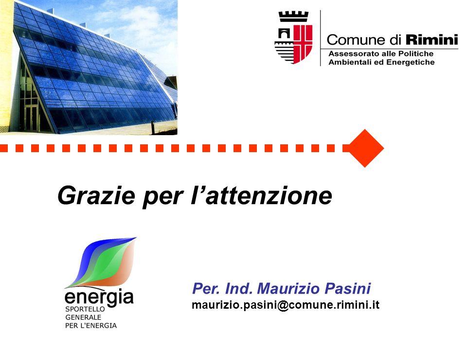 Grazie per lattenzione Per. Ind. Maurizio Pasini maurizio.pasini@comune.rimini.it