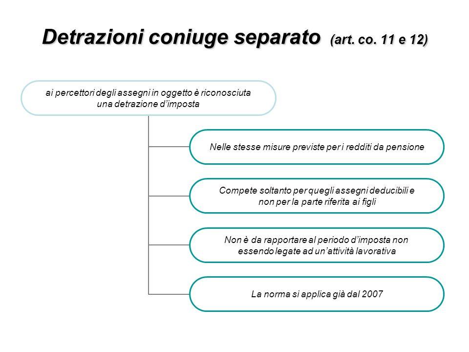 Detrazioni coniuge separato (art. co. 11 e 12) ai percettori degli assegni in oggetto è riconosciuta una detrazione dimposta Nelle stesse misure previ