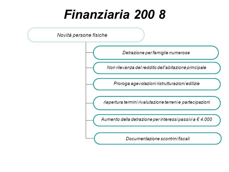 Finanziaria 200 8 Novità persone fisiche Detrazione per famiglie numerose Non rilevanza del reddito dellabitazione principale Proroga agevolazioni ris