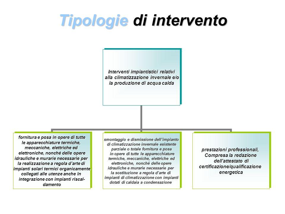 Tipologie di intervento Interventi impiantistici relativi alla climatizzazione invernale e/o alla climatizzazione invernale e/o la produzione di acqua