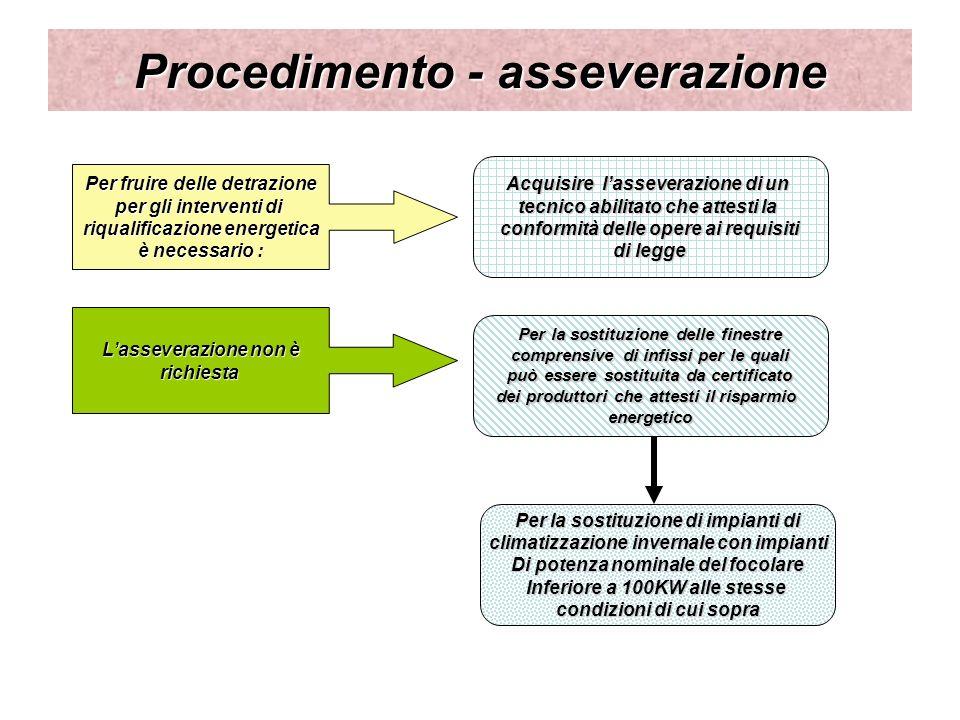 Procedimento - asseverazione Per fruire delle detrazione per gli interventi di riqualificazione energetica è necessario : Acquisire lasseverazione di