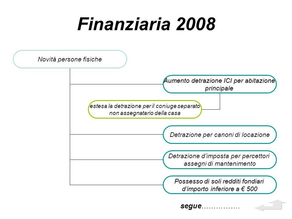 Finanziaria 2008 Novità persone fisiche Aumento detrazione ICI per abitazione principale estesa la detrazione per il coniuge separato non assegnatario