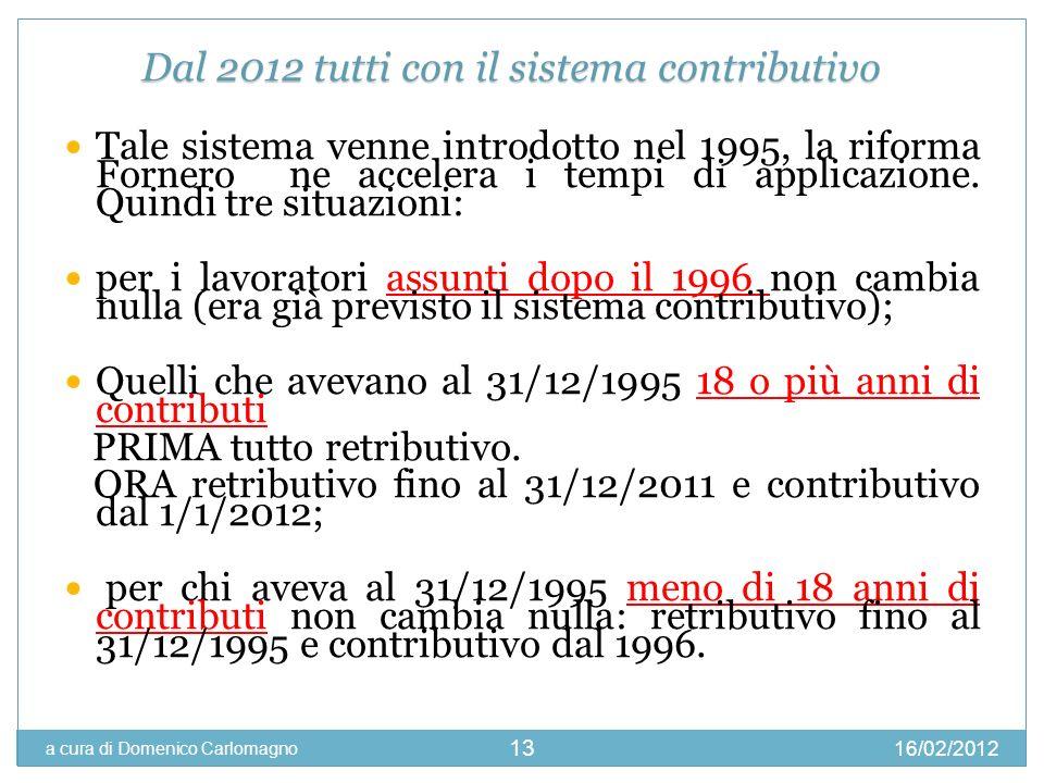 16/02/2012 a cura di Domenico Carlomagno 13 Tale sistema venne introdotto nel 1995, la riforma Fornero ne accelera i tempi di applicazione. Quindi tre