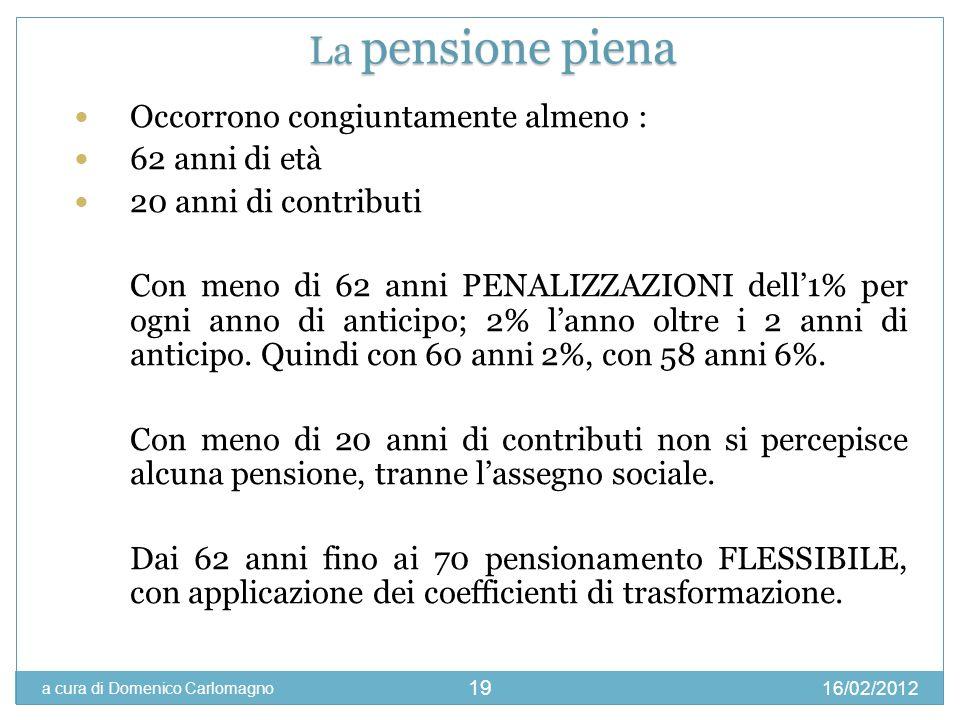 16/02/2012 a cura di Domenico Carlomagno 19 Occorrono congiuntamente almeno : 62 anni di età 20 anni di contributi Con meno di 62 anni PENALIZZAZIONI