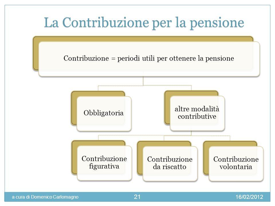 16/02/2012 a cura di Domenico Carlomagno 21 La Contribuzione per la pensione Contribuzione = periodi utili per ottenere la pensione altre modalità con
