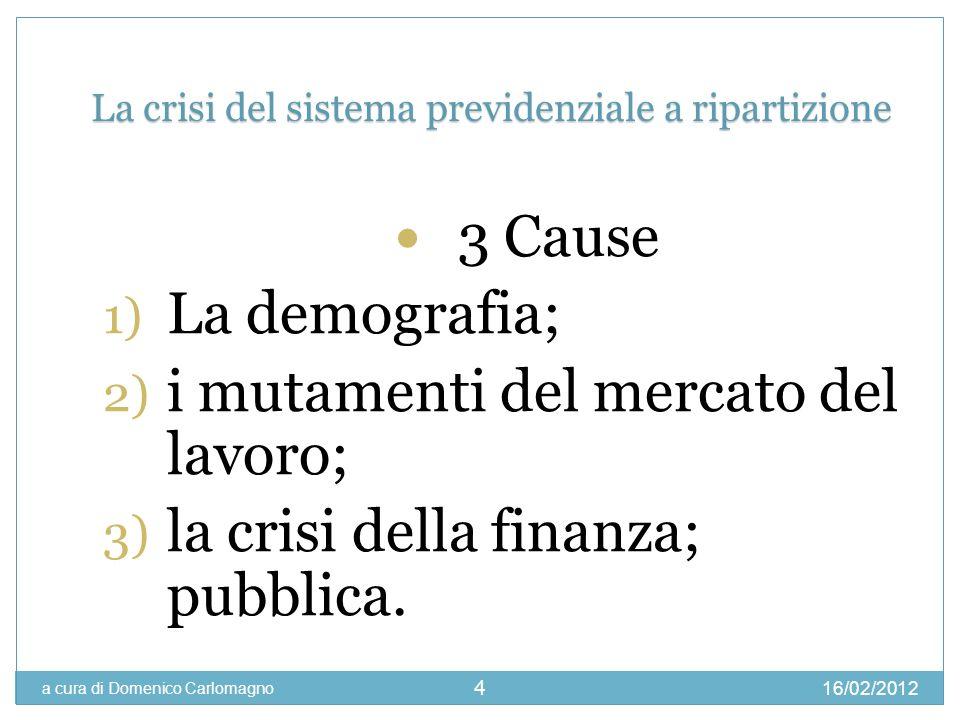 16/02/2012 a cura di Domenico Carlomagno 4 3 Cause 1) La demografia; 2) i mutamenti del mercato del lavoro; 3) la crisi della finanza; pubblica. La cr