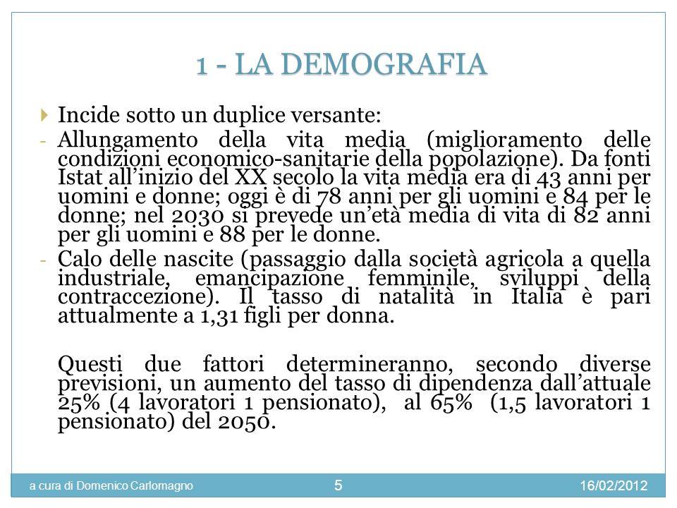 16/02/2012 a cura di Domenico Carlomagno 5 Incide sotto un duplice versante: - Allungamento della vita media (miglioramento delle condizioni economico
