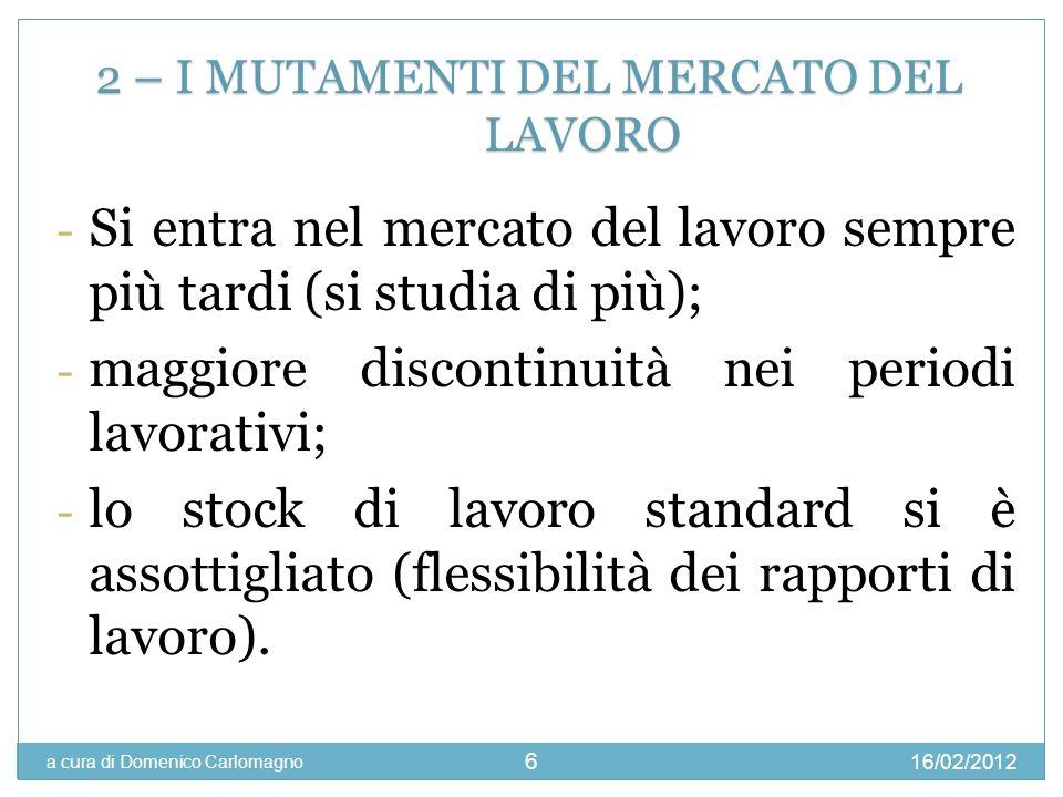16/02/2012 a cura di Domenico Carlomagno 6 - Si entra nel mercato del lavoro sempre più tardi (si studia di più); - maggiore discontinuità nei periodi