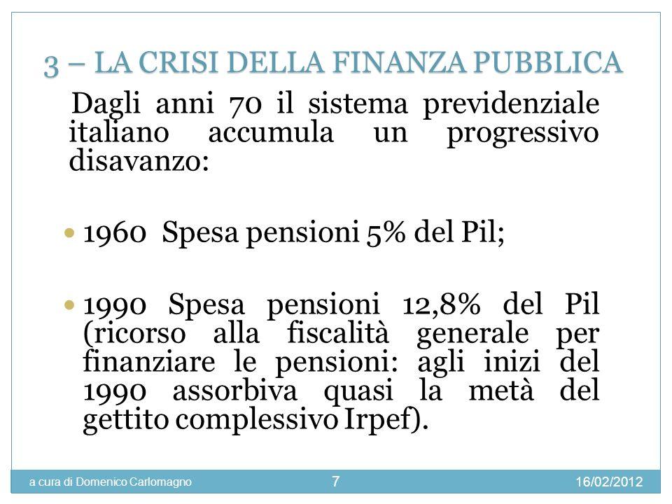 16/02/2012 a cura di Domenico Carlomagno 7 Dagli anni 70 il sistema previdenziale italiano accumula un progressivo disavanzo: 1960 Spesa pensioni 5% d