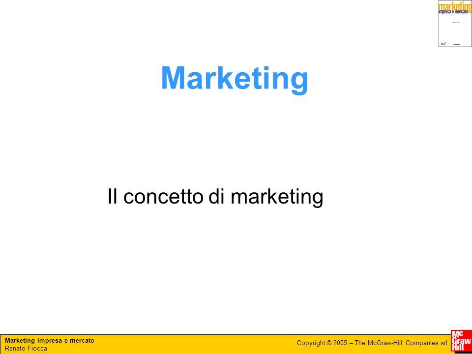 Marketing impresa e mercato Renato Fiocca Copyright © 2005 – The McGraw-Hill Companies srl Marketing Il concetto di marketing