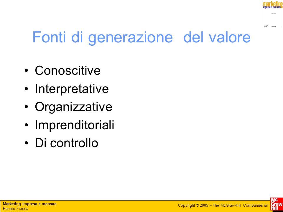 Marketing impresa e mercato Renato Fiocca Copyright © 2005 – The McGraw-Hill Companies srl Fonti di generazione del valore Conoscitive Interpretative