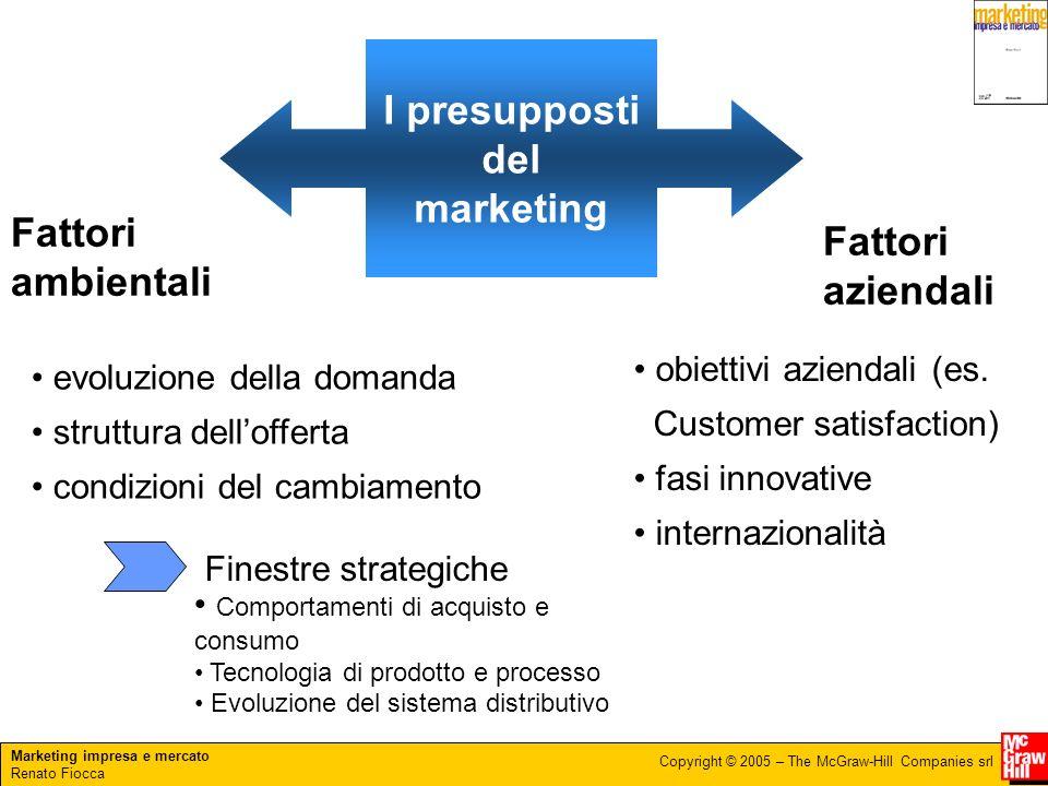 Marketing impresa e mercato Renato Fiocca Copyright © 2005 – The McGraw-Hill Companies srl I presupposti del marketing Fattori ambientali Fattori azie