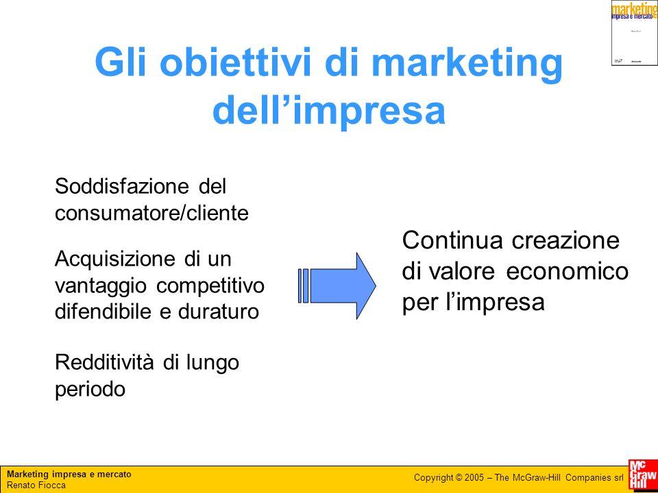 Marketing impresa e mercato Renato Fiocca Copyright © 2005 – The McGraw-Hill Companies srl Gli obiettivi di marketing dellimpresa Redditività di lungo