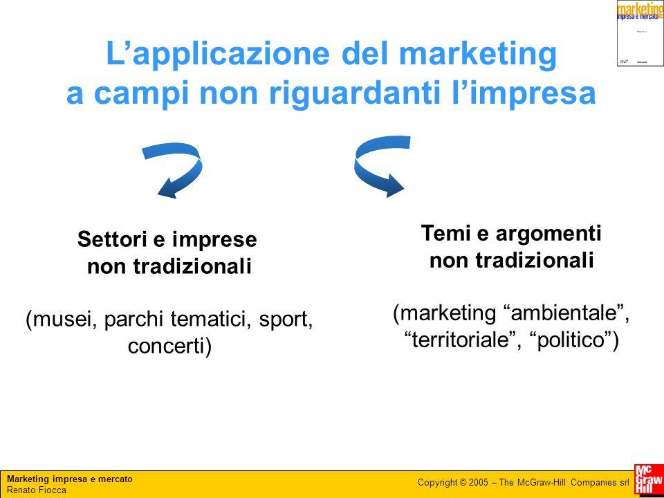 Marketing impresa e mercato Renato Fiocca Copyright © 2005 – The McGraw-Hill Companies srl Lapplicazione del marketing a campi non riguardanti limpres