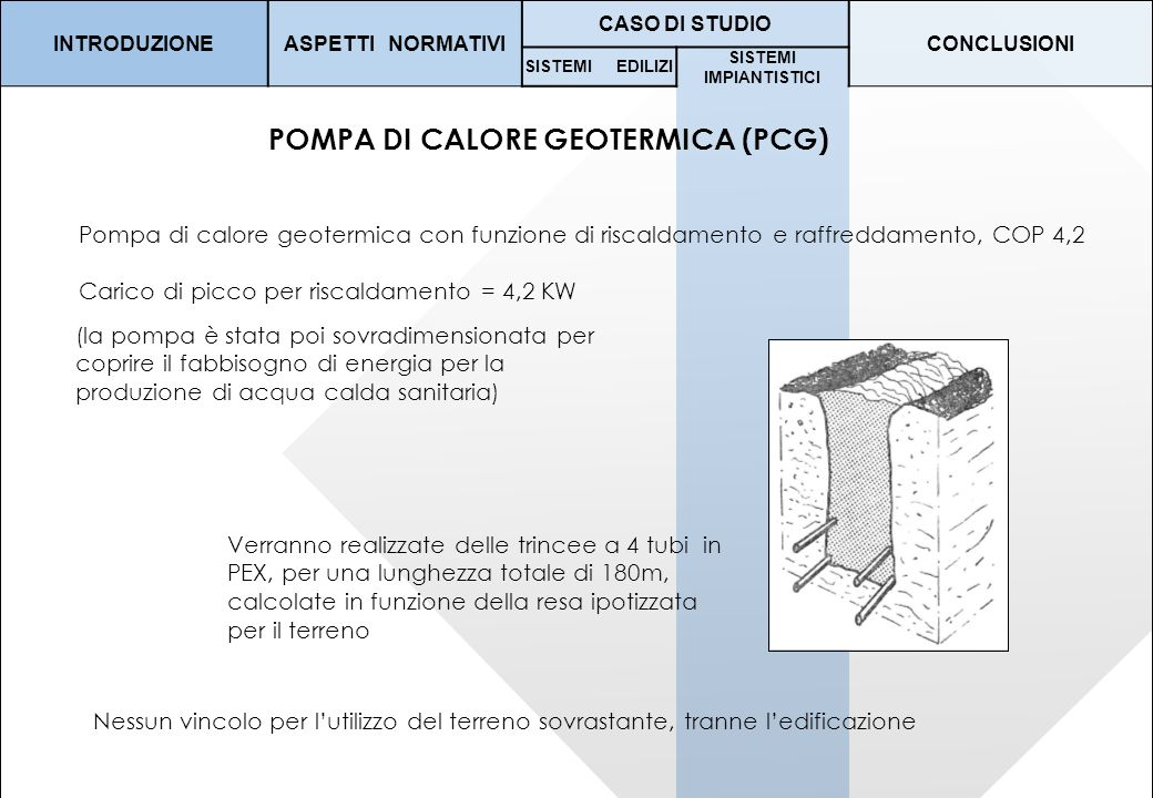 INTRODUZIONEASPETTI NORMATIVI CASO DI STUDIO CONCLUSIONI SISTEMI EDILIZI SISTEMI IMPIANTISTICI POMPA DI CALORE GEOTERMICA (PCG) Pompa di calore geoter