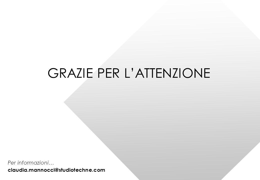 GRAZIE PER LATTENZIONE Per informazioni… claudia.mannocci@studiotechne.com