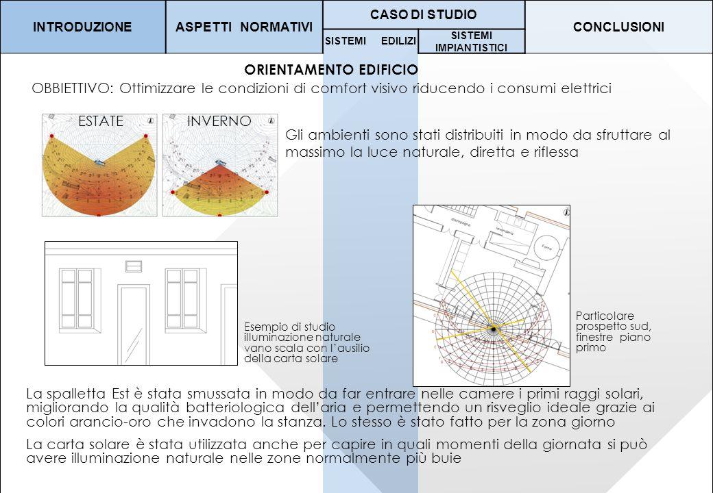 INTRODUZIONEASPETTI NORMATIVI CASO DI STUDIO CONCLUSIONI SISTEMI EDILIZI SISTEMI IMPIANTISTICI Esempio di studio illuminazione naturale vano scala con