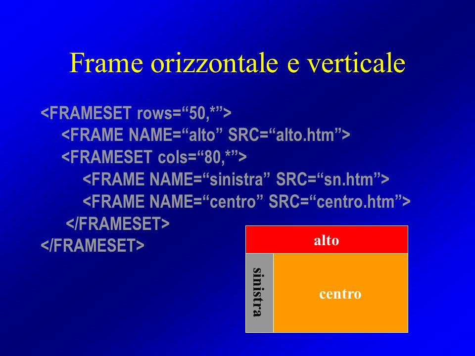 Frame orizzontale e verticale centro alto sinistra