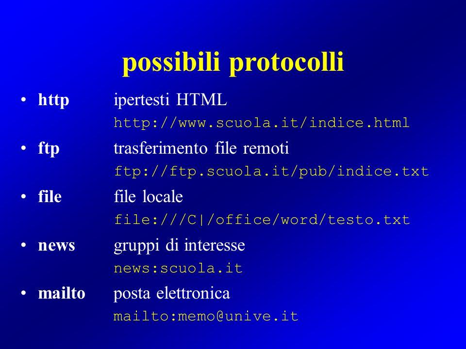 struttura di un ipertesto La struttura di un ipertesto può essere: ad albero a rete a stella a lista