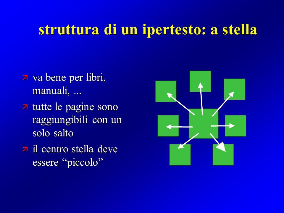 struttura di un ipertesto: a stella ä va bene per libri, manuali,... ä tutte le pagine sono raggiungibili con un solo salto ä il centro stella deve es