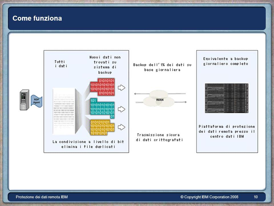 © Copyright IBM Corporation 2008Protezione dei dati remota IBM 10 Come funziona